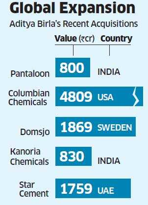 Aditya Birla Group companies, Grasim Industries and Thai Rayon Public buys canadian pulp maker
