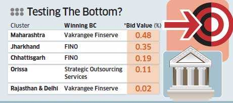 Splitting India into clusters may create monopolistic situation: BC companies
