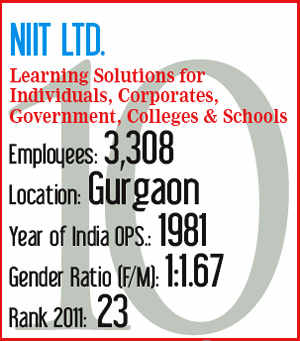 Best companies to work for 2012: How NIIT has reinvented itself as an employer