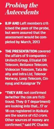 Kalaignar TV got Rs 52 crore from 'fictitious' cos: CBDT - The