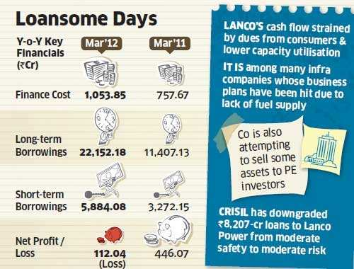 Lanco Infratech in talks for Rs 23,000 crore loan recast