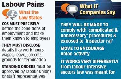 Archaic labour law returns to haunt Indian IT sector