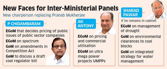P Chidambaram, A K Antony & Sharad Pawar get wider EGoM roles after Pranab Mukherjee's exit