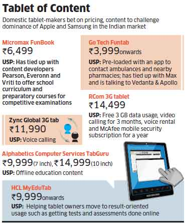 Low-cost tablets from HCL, Beetel, and others no match yet for iPad