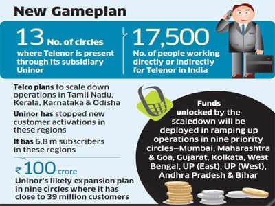 Telenor to slash 2,000 jobs in India