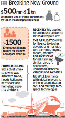 RIL lines up close to $1 billion plan in aerospace sector, may hire around 1,500 people