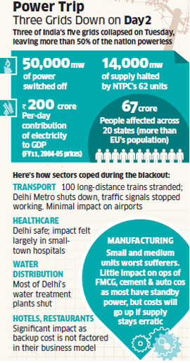Power grid failure: World's biggest blackout points at years of neglect of power sector