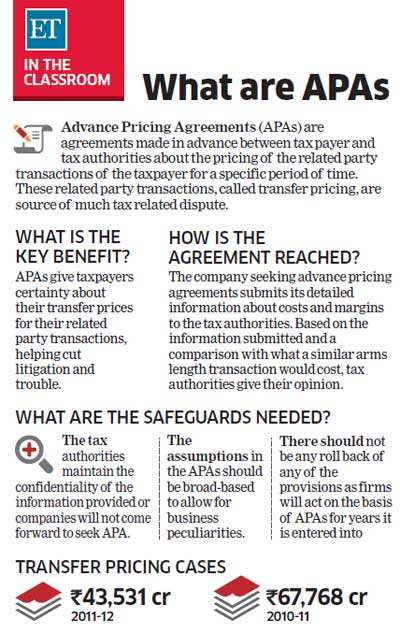 Government To Notify The Rules For Advance Pricing Arrangement Soon