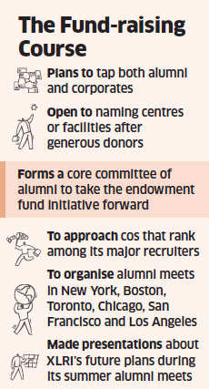 Xlri Plans To Set Up New Campus On Overdrive To Raise Rs 100 Crore