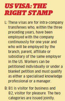 Sunday ET: L1 visa rejection rate higher in India