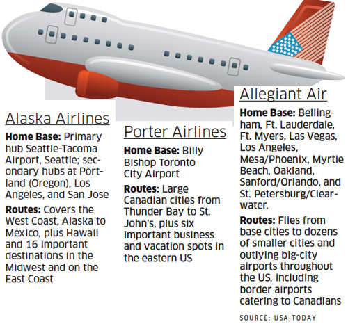 America's tryst with small airlines