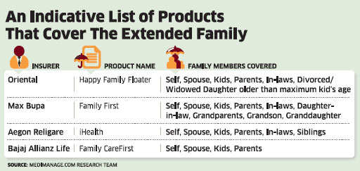 medical insurance plan for parents