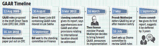 There was no pressure to defer GAAR: Parthasarthi Shome