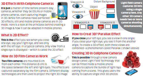 Indians create technology that lets smartphone cameras click 3D photos