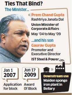 Coalgate: RJD leader PC Gupta's sons won blocks close to his ministerial tenure