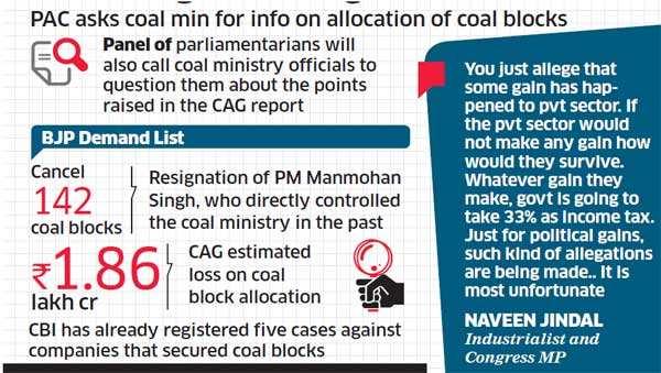 Coal gate