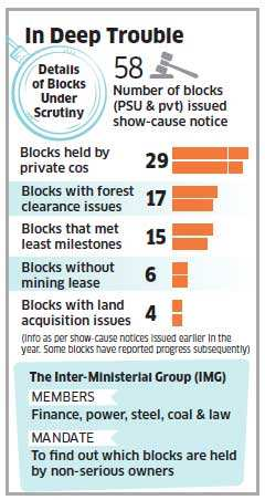 10 coal blocks given to private comapnies run risk of cancellation