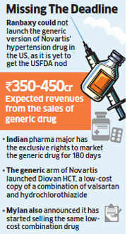 "Ranbaxy Laboratories has missed out on the ""first -day launch"" of its generic version of Novartis' blockbuster hypertension drug Diovan in the US, as it is yet to get the US food and Drug Administration's (FDA's) approval for the generic version of the drug, valsartan."