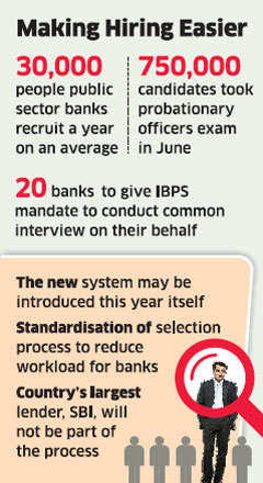 Public sector banks plan common interview for jobs