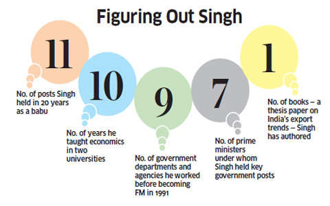 Whatever the result of Singh's latest efforts to alter his govt's style and substance, his public service years are a remarkable story.