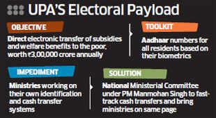 PM Manmohan Singh directs cash transfers for social welfare schemes