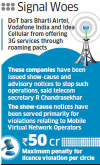 These companies have been issued show-cause and advisory notices to stop such operations, telecom secretary R Chandrasekhar said.