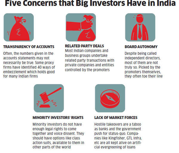 How and why transparency in boardrooms helps both India Inc & investors