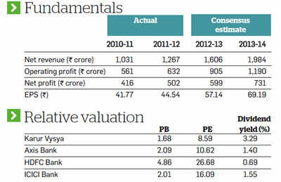 kvb share dividend