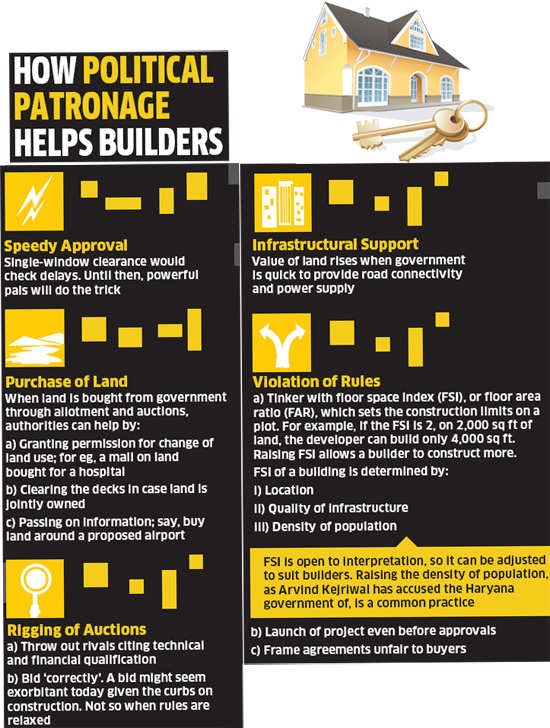 How political patronage help builders