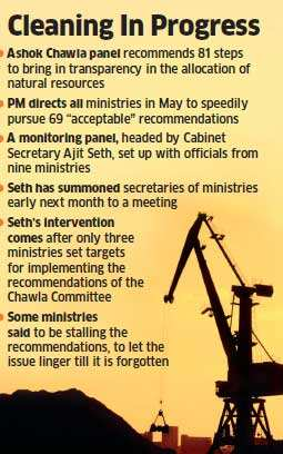 Govt is set to expedite action on creating a transparent system of allocating natural resources, a move that comes amid dithering by ministries that continue to stall the reform urged by Congress president Sonia Gandhi nearly two years ago.
