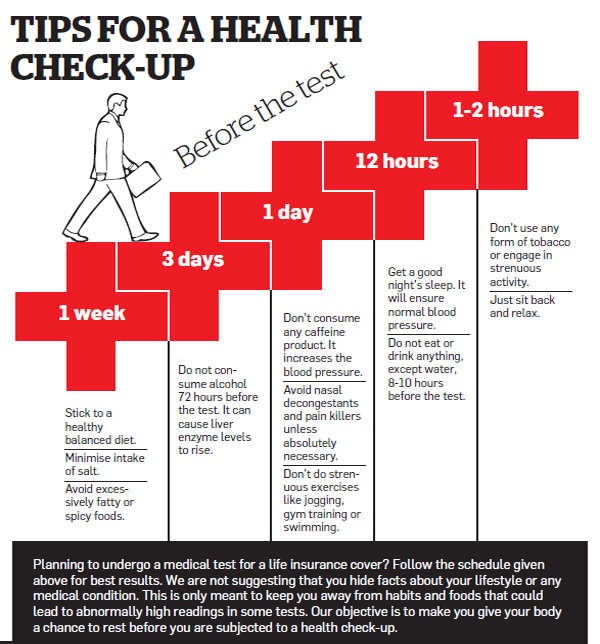 Tips for health check up