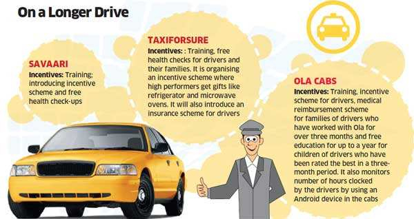 Power of ideas 2012: Online taxi startups like Ola Cabs, Savaari focus on improving lives of drivers