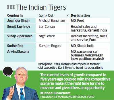 Local executives replace expats at multi-national auto companies in India