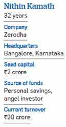 How Nithin Kamath turned his online discount broking firm 'Zerodha' into a Rs 20 crore firm