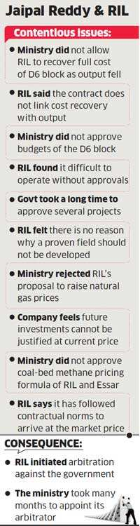 Jaipal Reddy's shift from Oil Ministry creates a political storm