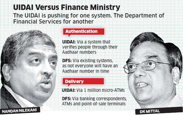 Under the UIDAI model, Aadhaar forms the basis of every transaction