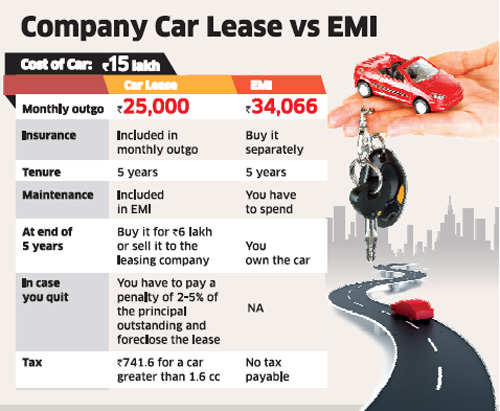 lease only office carz scheme asia own should