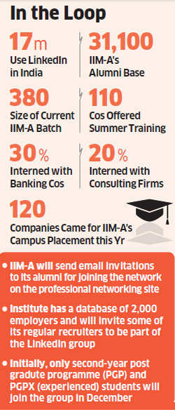 IIM-A, LinkedIn join hands to continue alumni support, headhunters will get invite to join a dedicated group