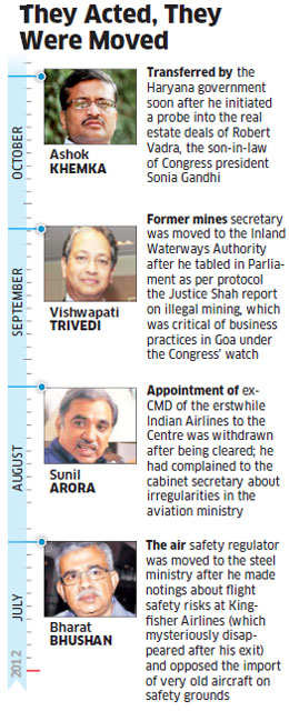 Agenda for reforms: Will an ultra-cautious bureaucracy move the files despite policy push?