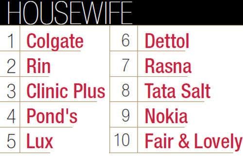 Top 10 brands of housewife