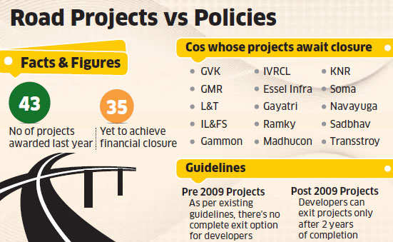 Acute fund crunch forces builders to seek exit from road projects