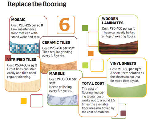 replace the flooring