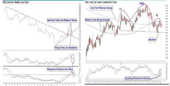 Top seven stock ideas for Muhurat trading: Mitesh Thacker