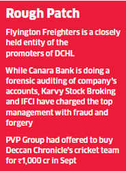 PVP Capital sues Deccan Chronicle promoters on aviation business defaults