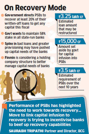 Center mandates state-run banks to recover bad loans to get funds