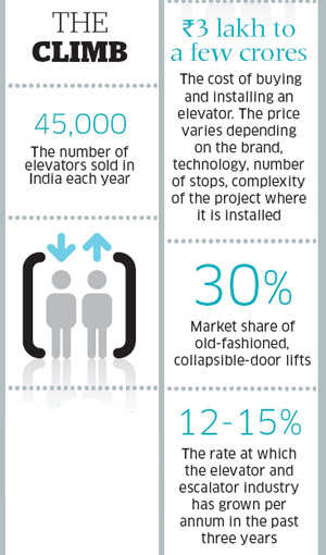 Elevator market set to zoom: Companies ramp up operations for high-tech, high-speed lifts