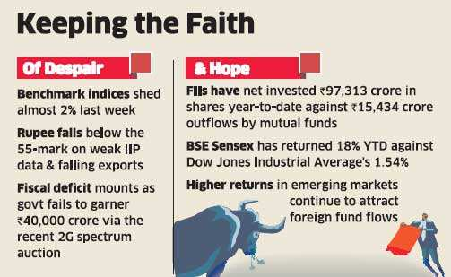 Sentiment improves following probable amendments to the Banking Regulation and Insurance Acts in the upcoming winter session of Parliament.