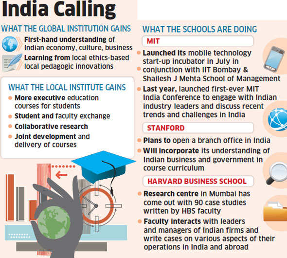 Students from top US B-schools coming to India to learn about economy, business and markets