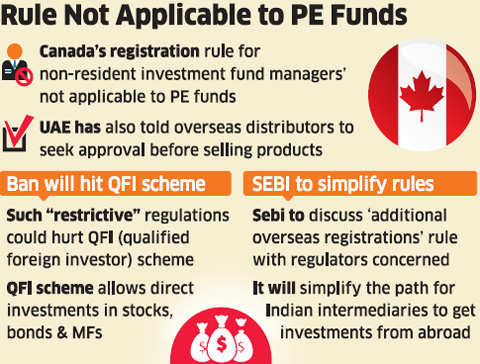 Canada has barred Indian AMCs from selling investment products to local investors, dealing a blow to these fund houses, which raise a sizeable amount from that country