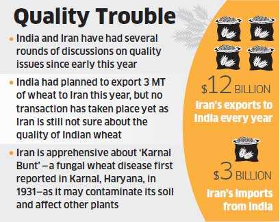 The country had hoped to export up to 3 million tonne of wheat to Iran this year, but no transaction has taken place yet as Iran is still not sure about the quality of Indian wheat.